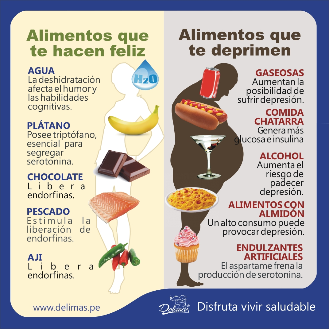 Alimentos que te dan la felicidad o te deprimen centro de est tica elena somoano oviedo - Alimentos que evitan el cancer ...